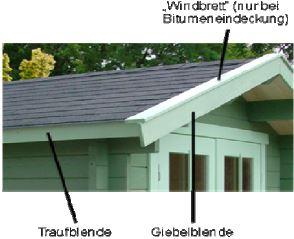 Blockhaus bauen - Ortgangbretter