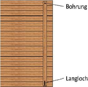 Blockhaus bauen - Wände Sturmleisten